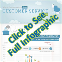 customer service infographic thumbnail